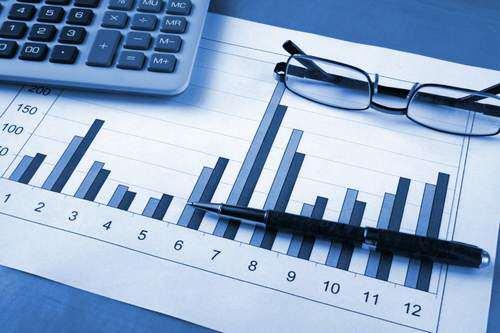 Фінансовий результат діяльності підприємств та організацій Херсонської області