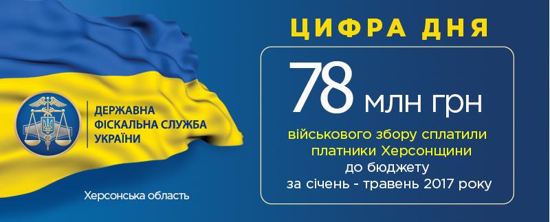 Херсонці зібрали для української армії 78 мільйонів гривень