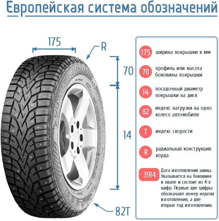 Особенности параметров автомобильных покрышек